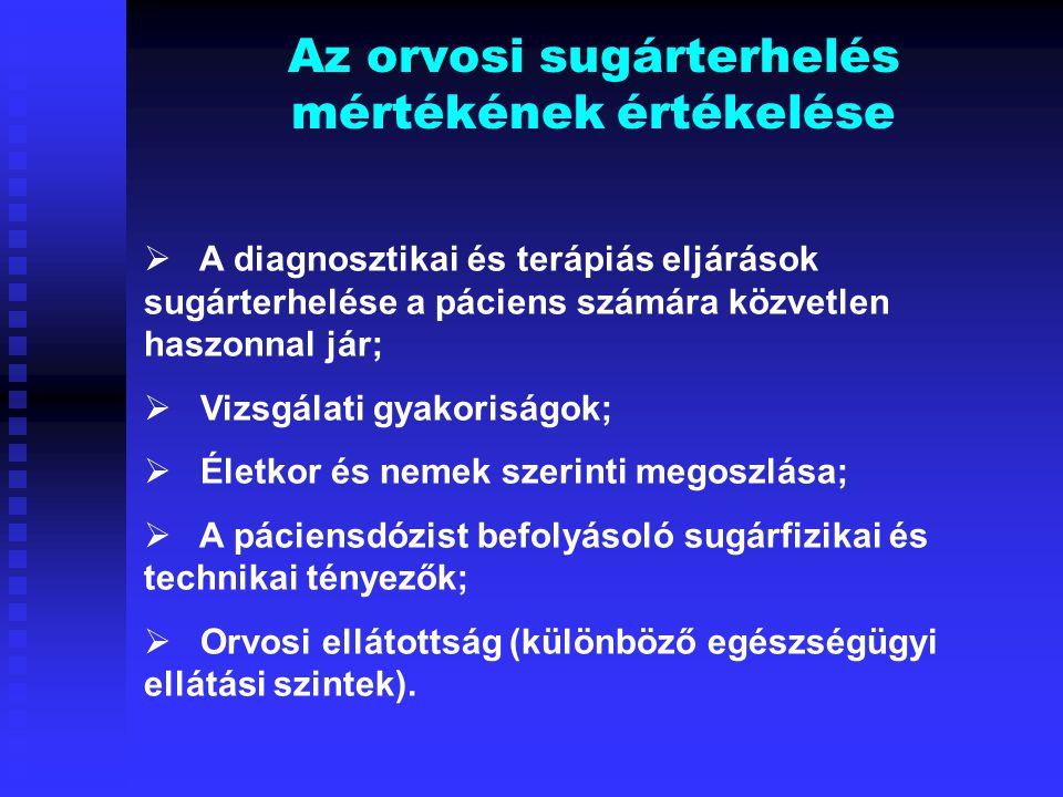 Az orvosi sugárterhelés mértékének értékelése