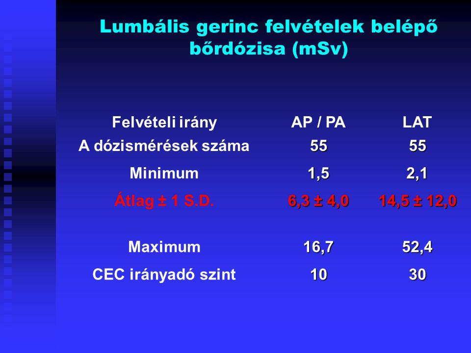 Lumbális gerinc felvételek belépő bőrdózisa (mSv)