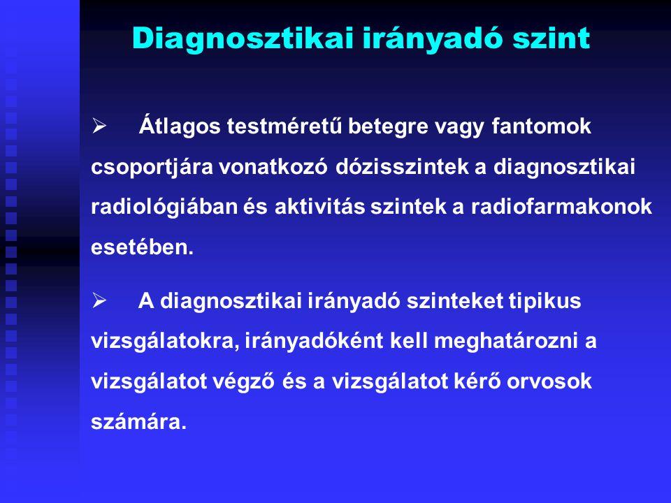 Diagnosztikai irányadó szint