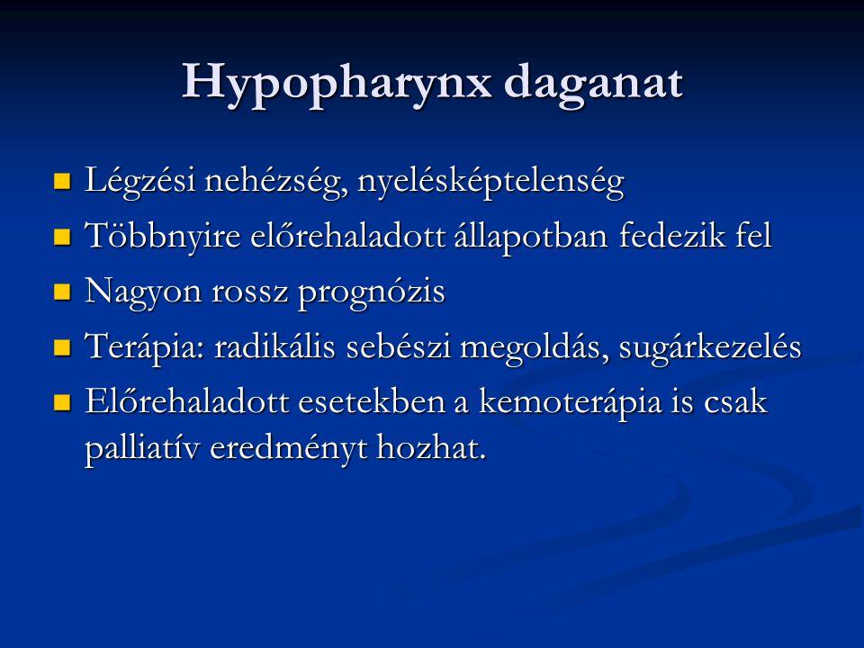 Hypopharynx daganat Légzési nehézség, nyelésképtelenség