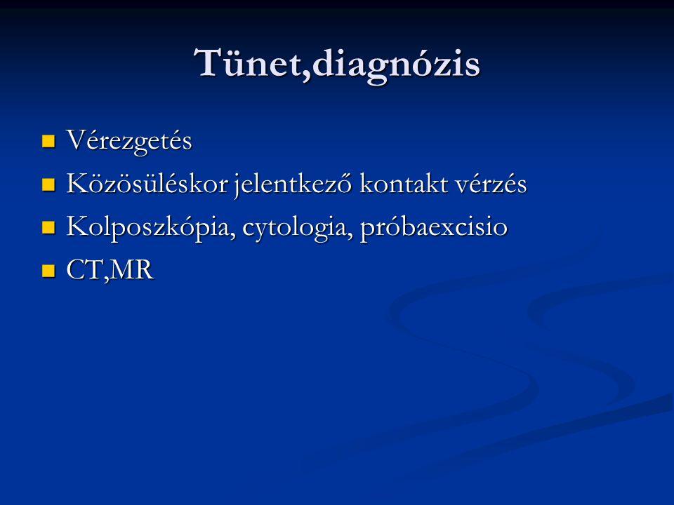 Tünet,diagnózis Vérezgetés Közösüléskor jelentkező kontakt vérzés