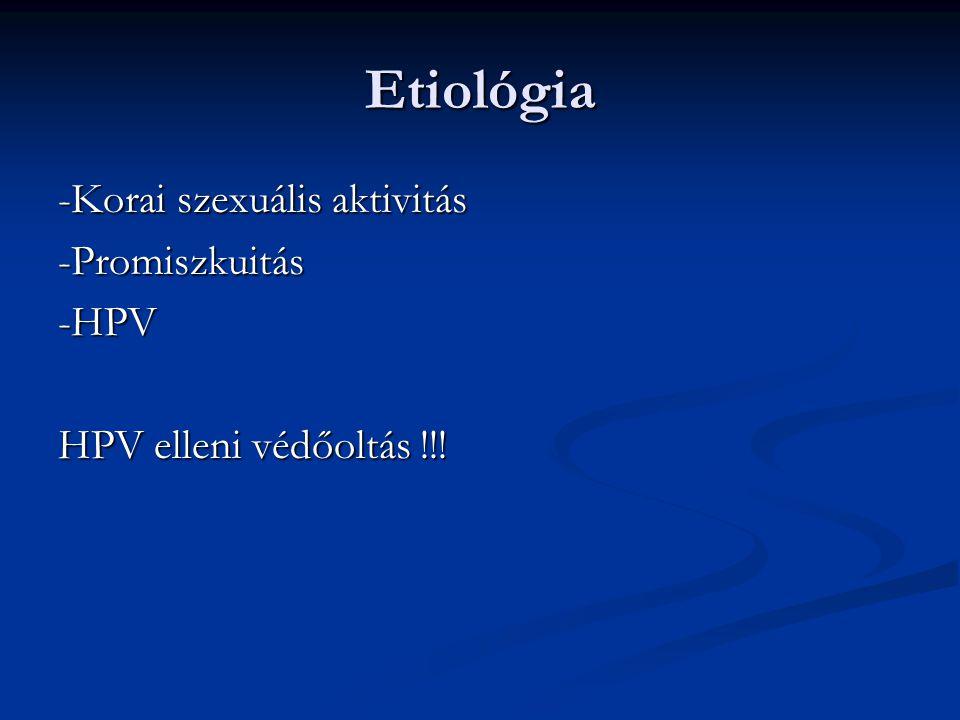 Etiológia -Korai szexuális aktivitás -Promiszkuitás -HPV