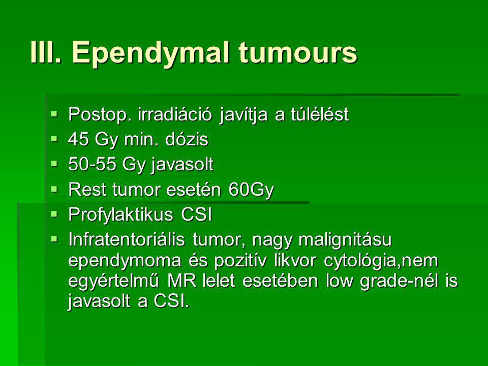 III. Ependymal tumours Postop. irradiáció javítja a túlélést