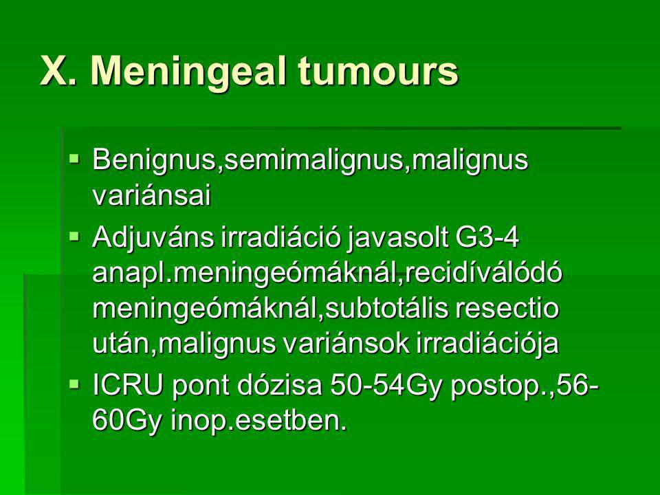X. Meningeal tumours Benignus,semimalignus,malignus variánsai
