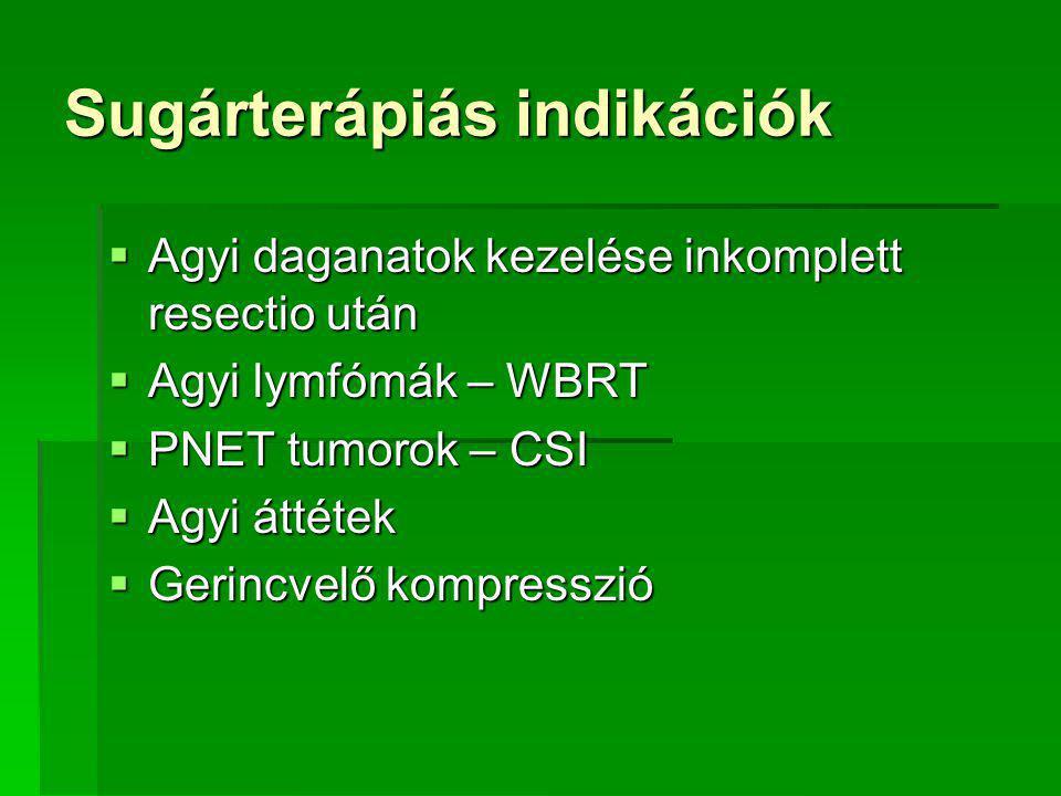 Sugárterápiás indikációk