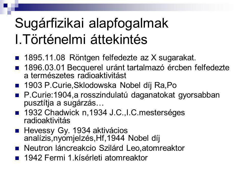 Sugárfizikai alapfogalmak I.Történelmi áttekintés