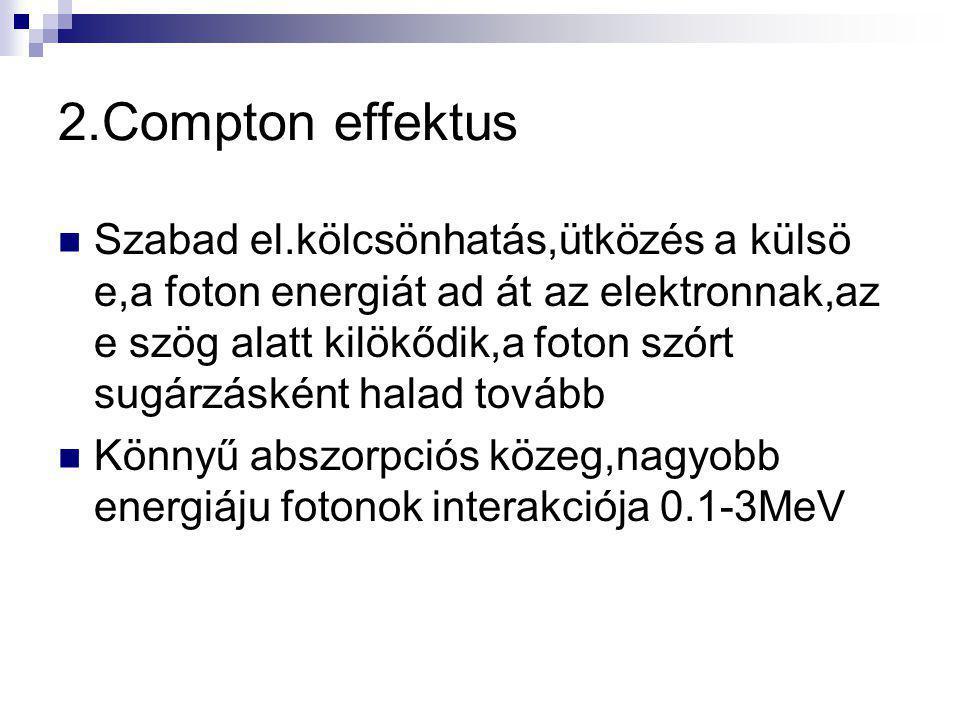 2.Compton effektus