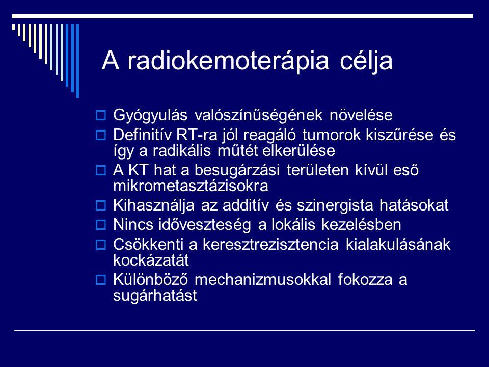 A radiokemoterápia célja