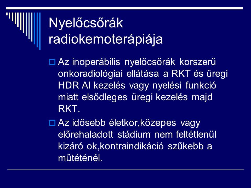 Nyelőcsőrák radiokemoterápiája