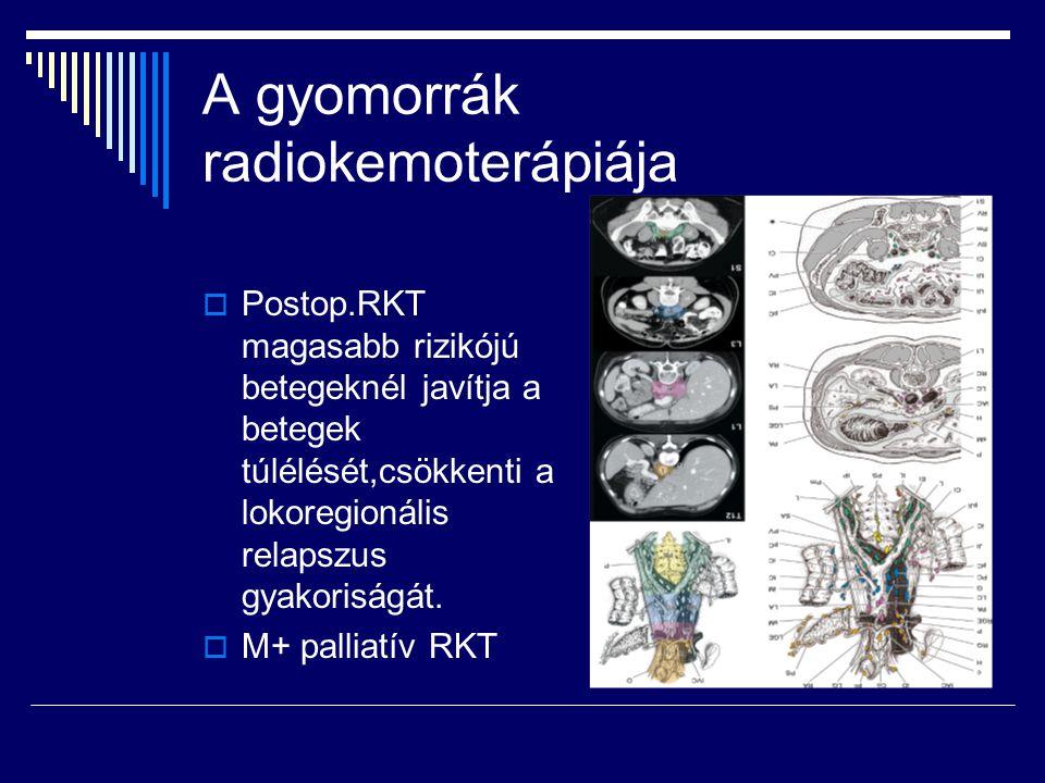 A gyomorrák radiokemoterápiája