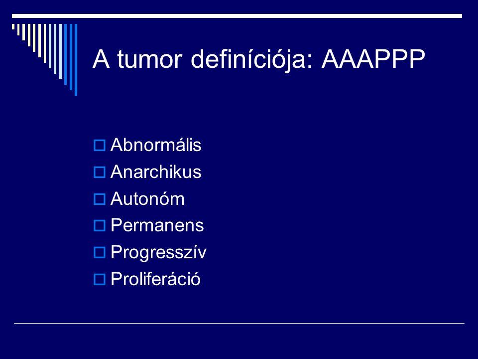 A tumor definíciója: AAAPPP