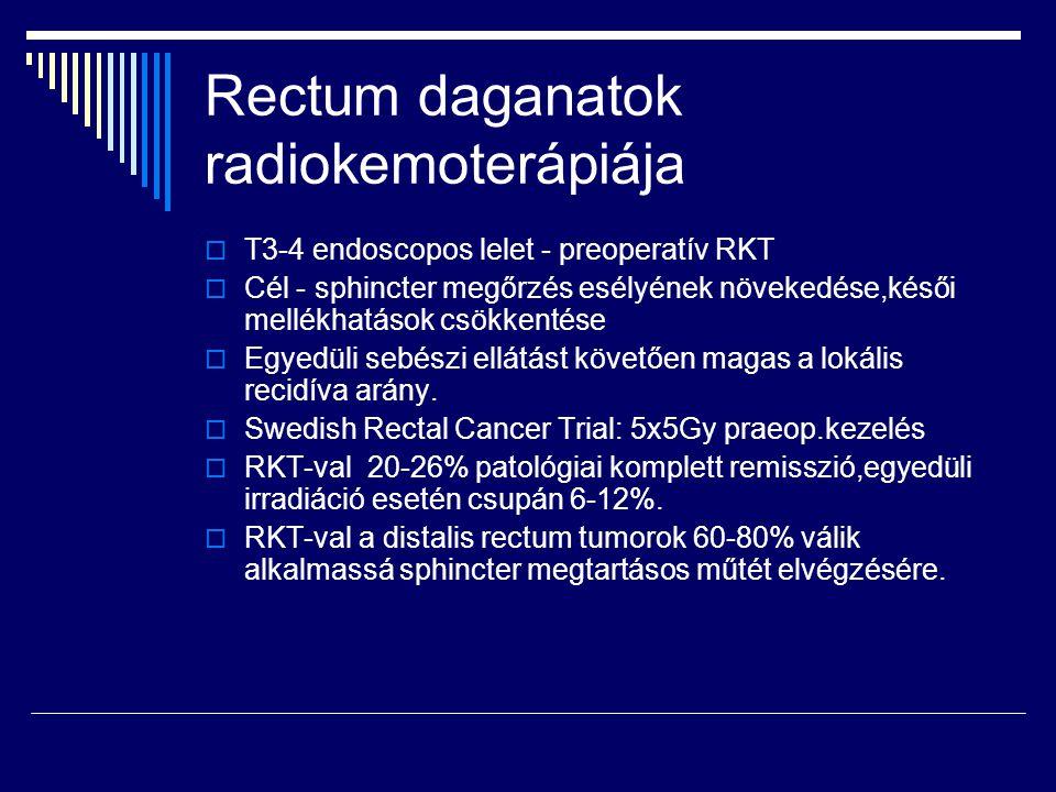 Rectum daganatok radiokemoterápiája