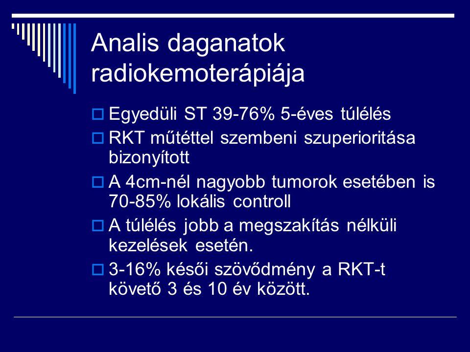 Analis daganatok radiokemoterápiája