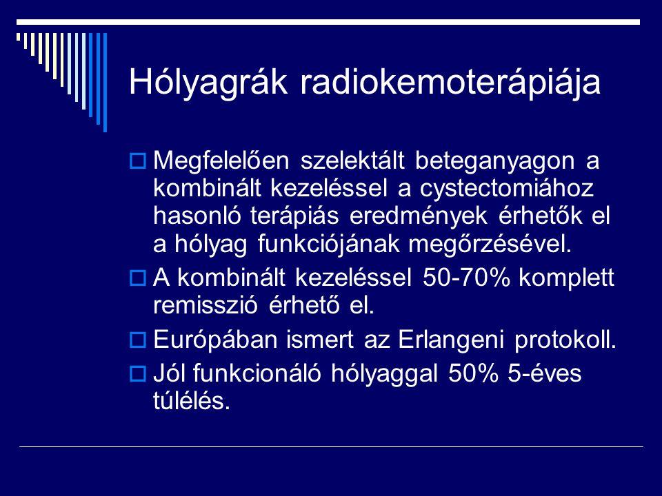 Hólyagrák radiokemoterápiája