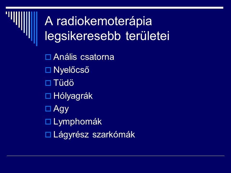 A radiokemoterápia legsikeresebb területei