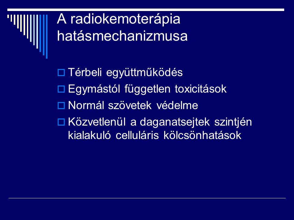 A radiokemoterápia hatásmechanizmusa