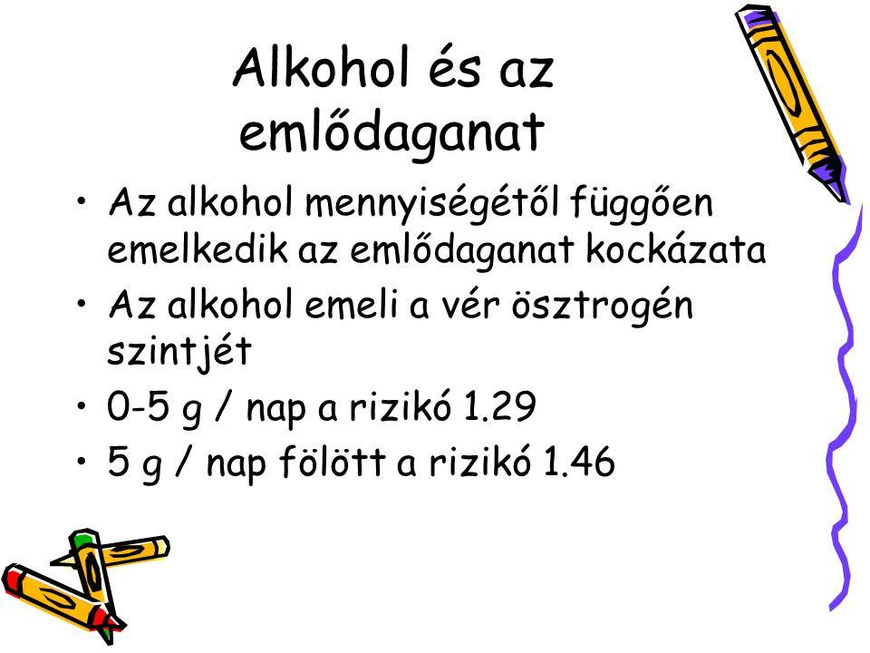 Alkohol és az emlődaganat