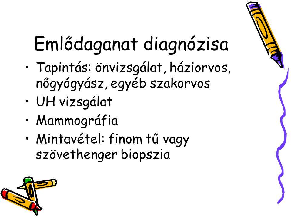 Emlődaganat diagnózisa