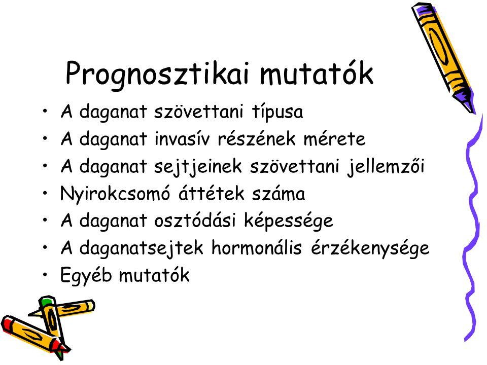 Prognosztikai mutatók
