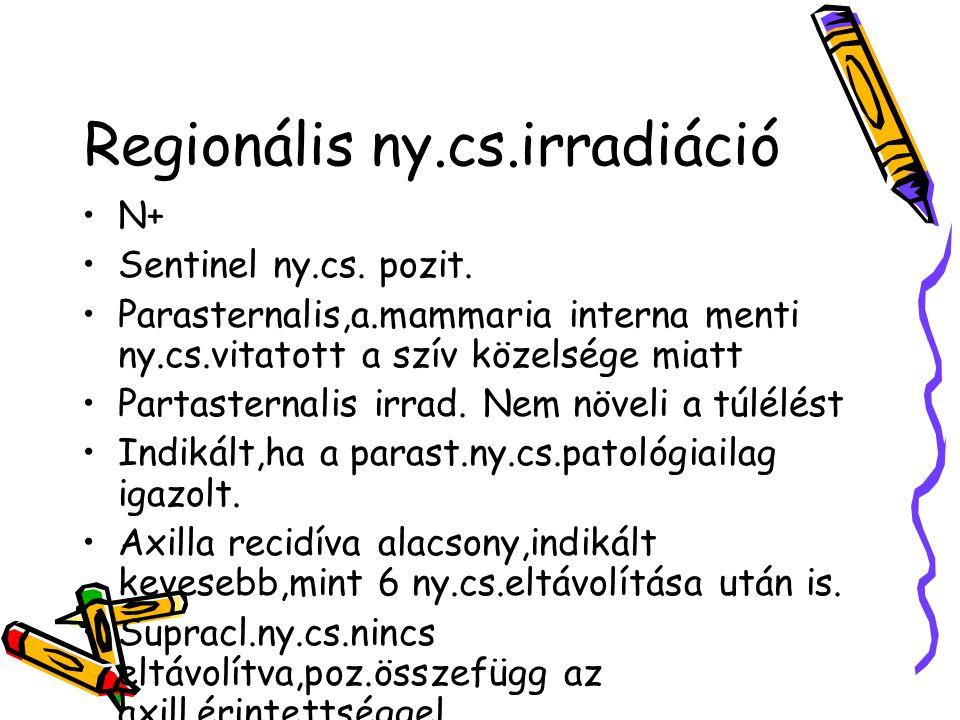 Regionális ny.cs.irradiáció
