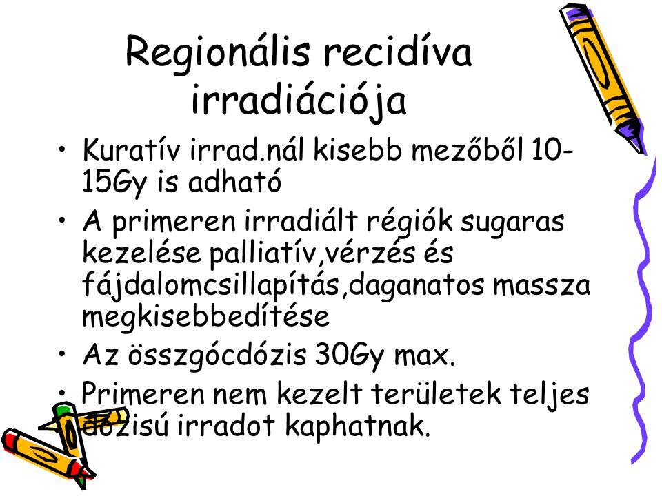 Regionális recidíva irradiációja
