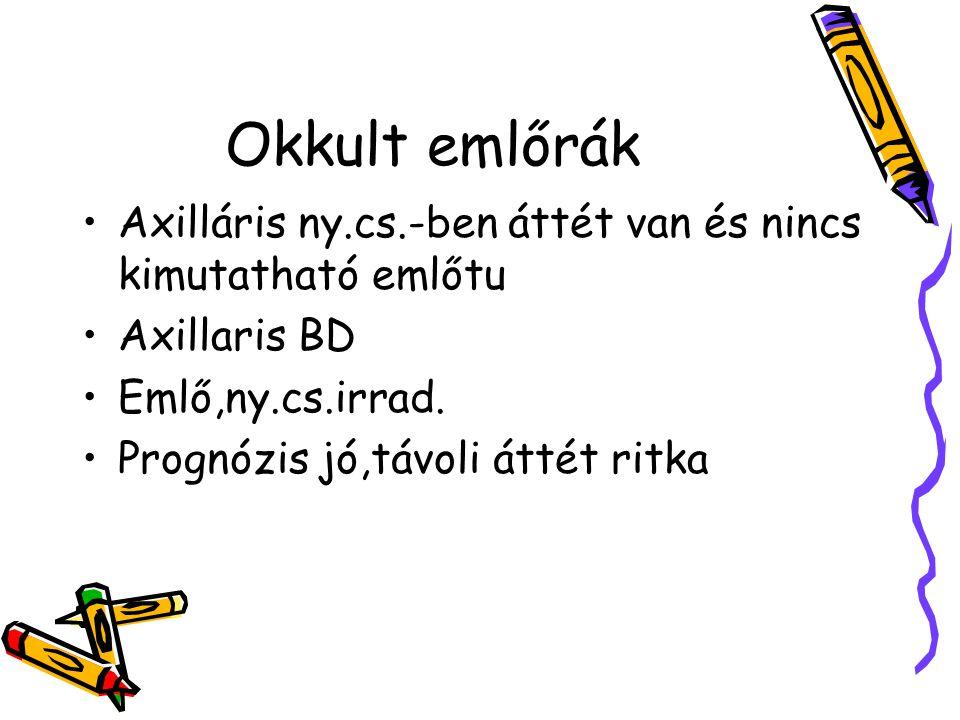 Okkult emlőrák Axilláris ny.cs.-ben áttét van és nincs kimutatható emlőtu. Axillaris BD. Emlő,ny.cs.irrad.