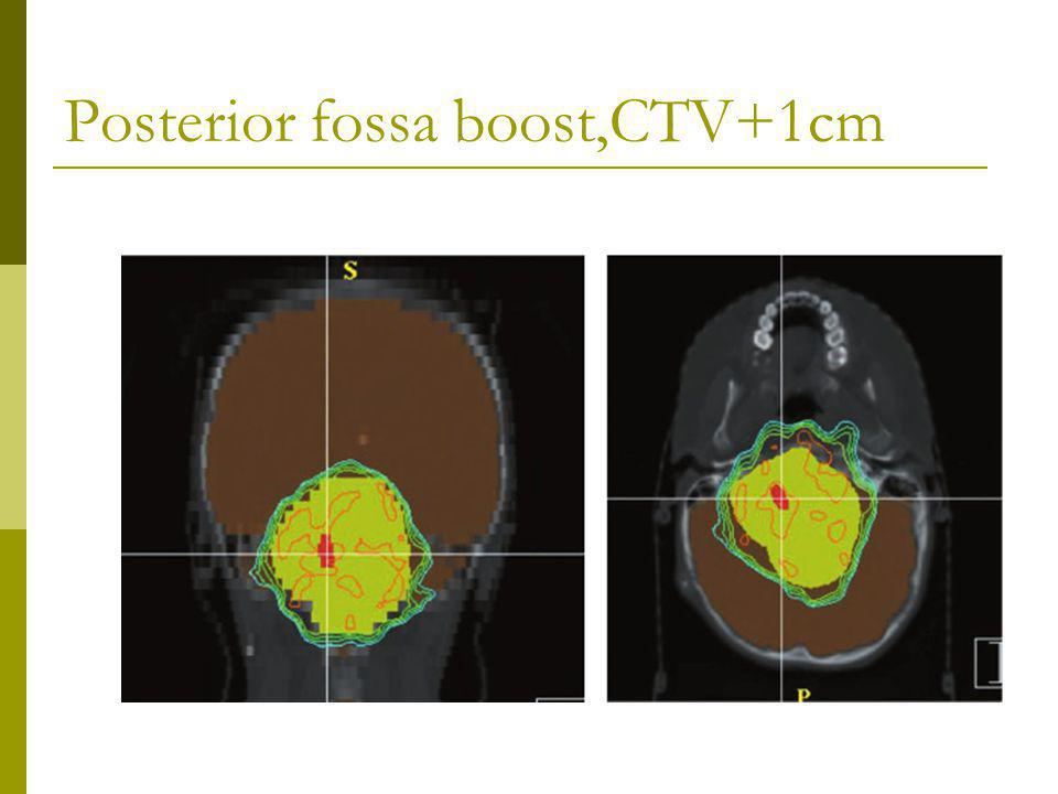 Posterior fossa boost,CTV+1cm