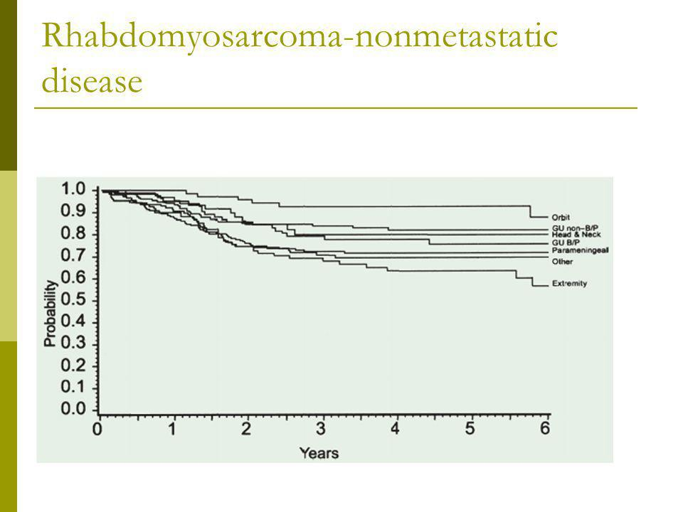 Rhabdomyosarcoma-nonmetastatic disease