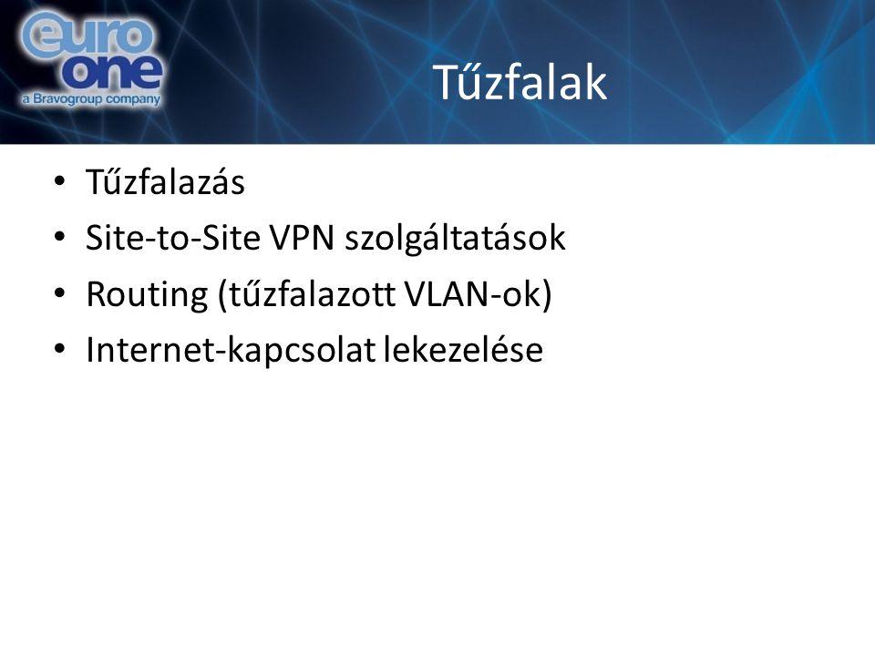 Tűzfalak Tűzfalazás Site-to-Site VPN szolgáltatások