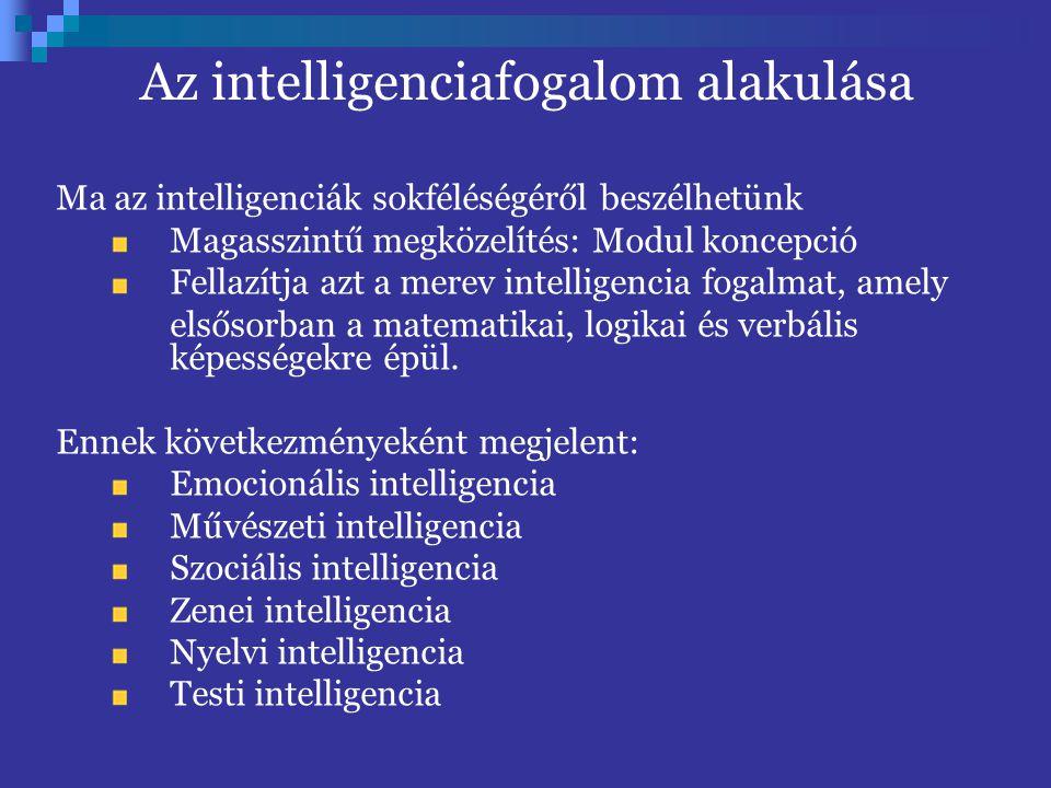 Az intelligenciafogalom alakulása