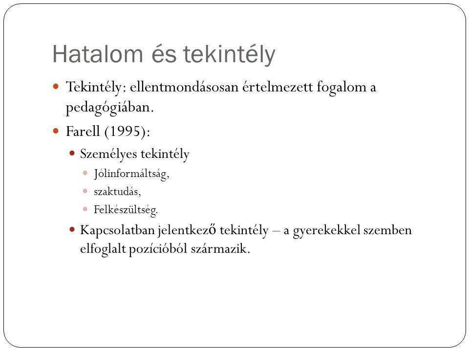 Hatalom és tekintély Tekintély: ellentmondásosan értelmezett fogalom a pedagógiában. Farell (1995):