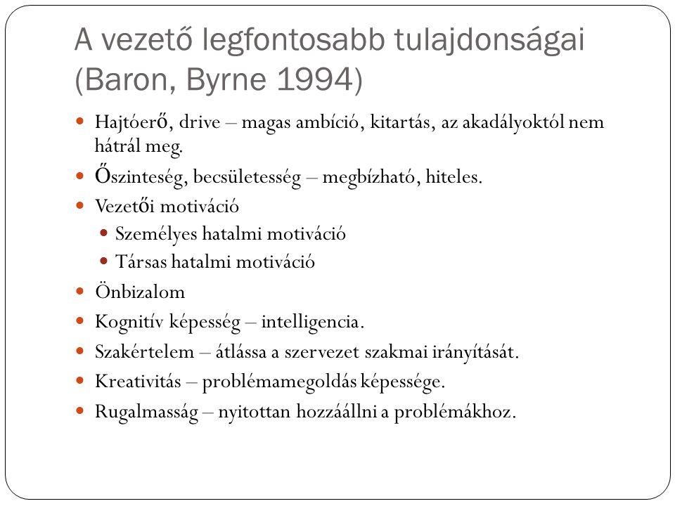 A vezető legfontosabb tulajdonságai (Baron, Byrne 1994)