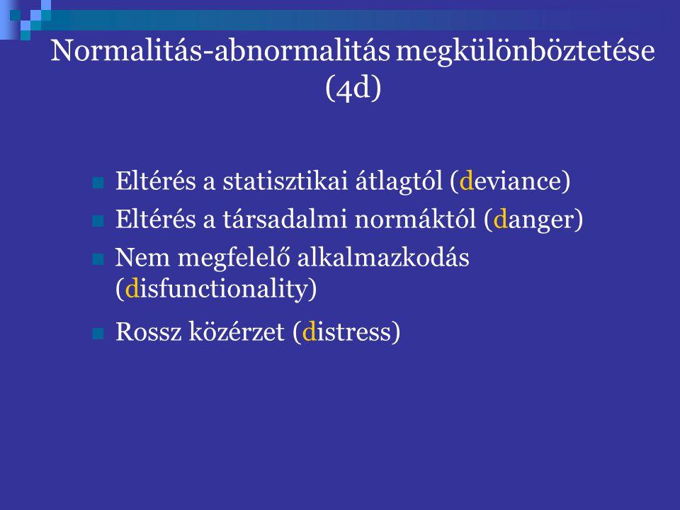 Normalitás-abnormalitás megkülönböztetése (4d)