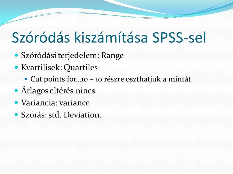 Szóródás kiszámítása SPSS-sel