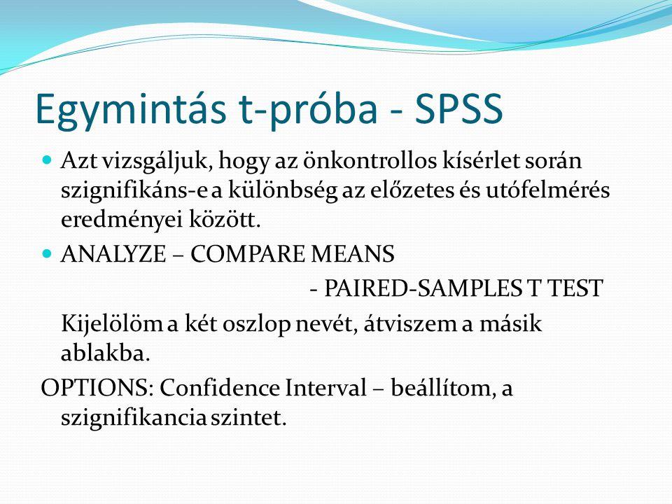 Egymintás t-próba - SPSS