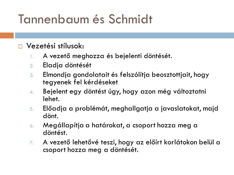 Tannenbaum és Schmidt Vezetési stílusok: