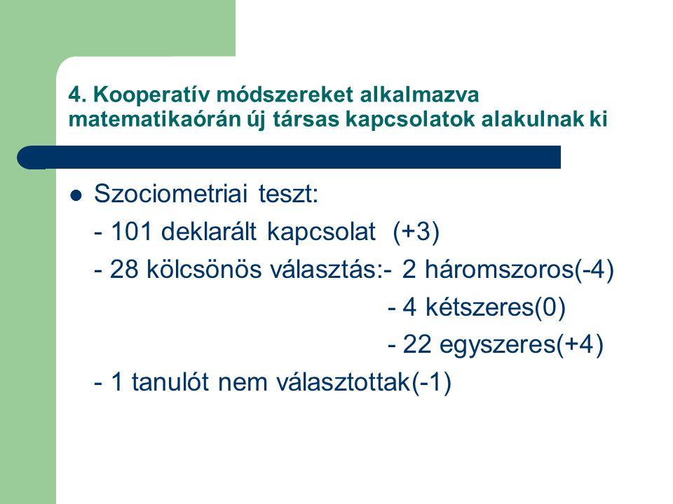 - 101 deklarált kapcsolat (+3)