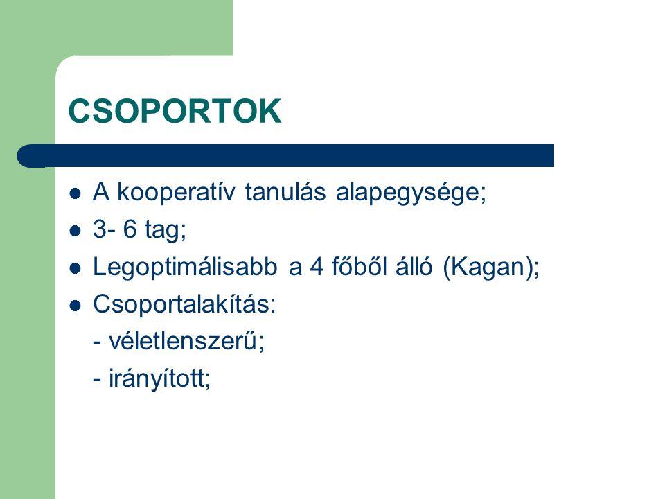 CSOPORTOK A kooperatív tanulás alapegysége; 3- 6 tag;