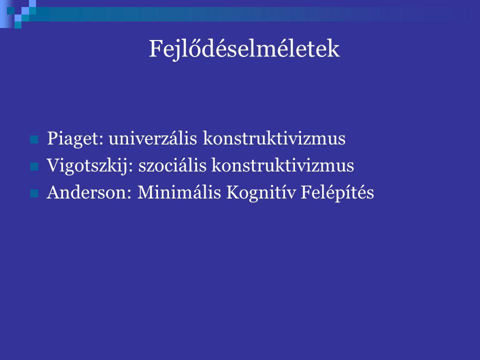 Fejlődéselméletek Piaget: univerzális konstruktivizmus