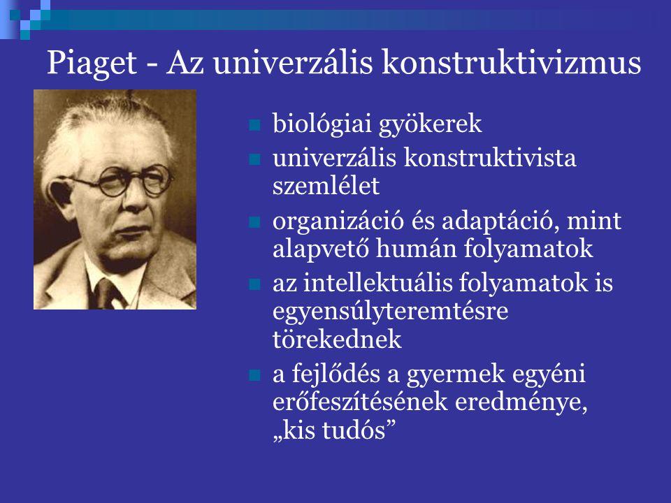 Piaget - Az univerzális konstruktivizmus