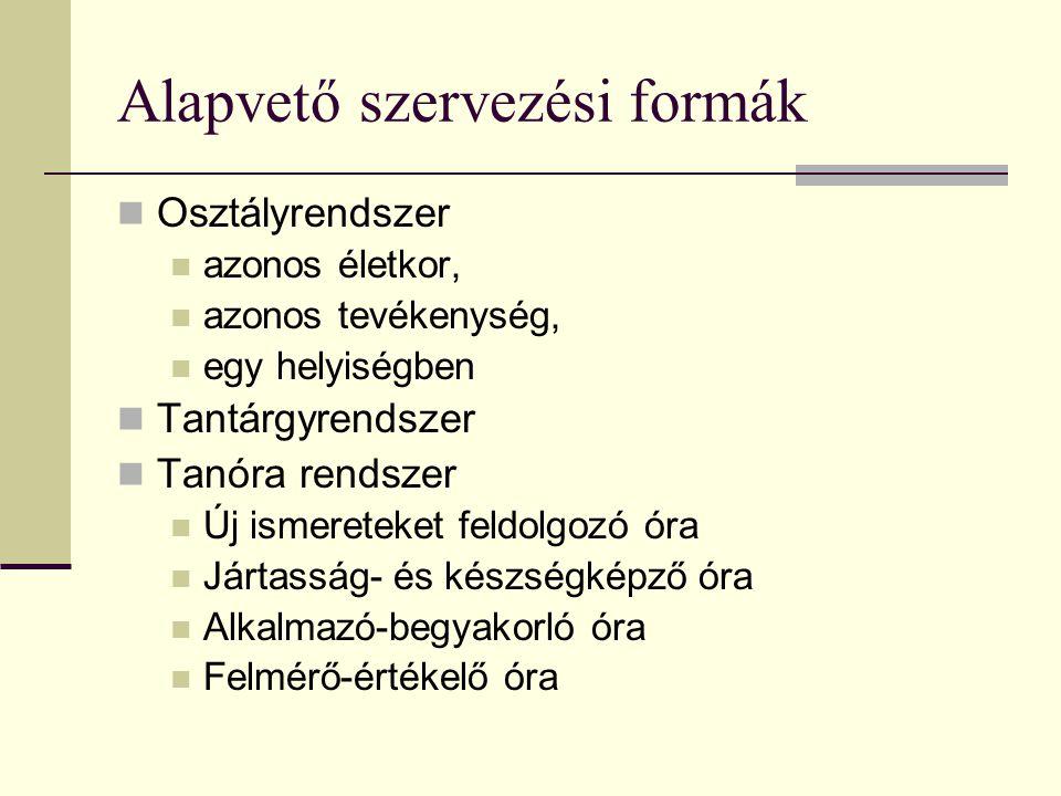 Alapvető szervezési formák