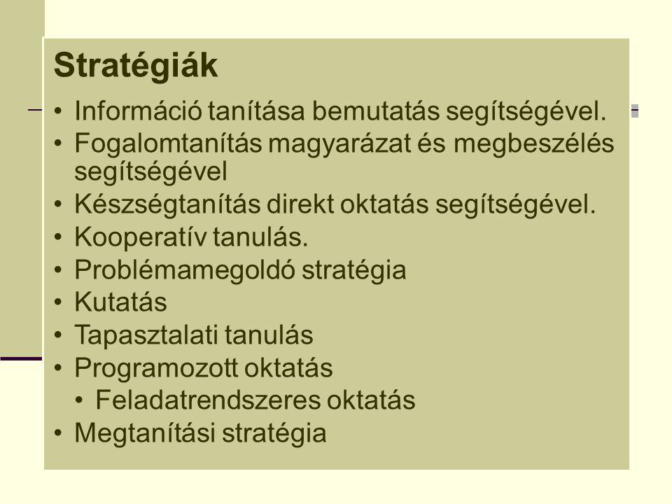 Stratégiák Információ tanítása bemutatás segítségével. Fogalomtanítás magyarázat és megbeszélés segítségével.