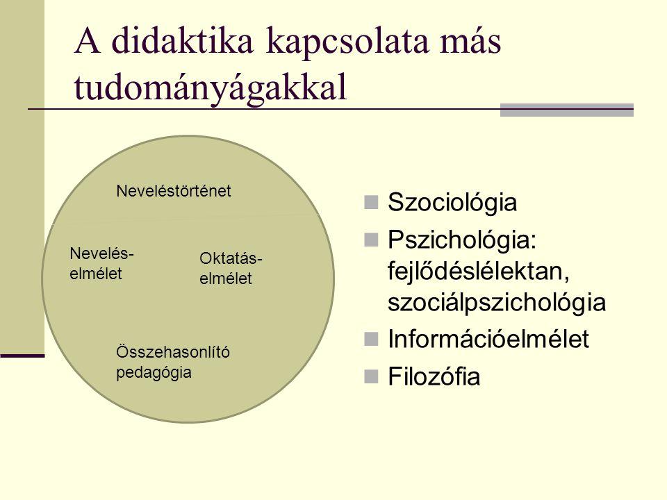 A didaktika kapcsolata más tudományágakkal
