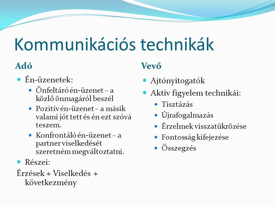 Kommunikációs technikák