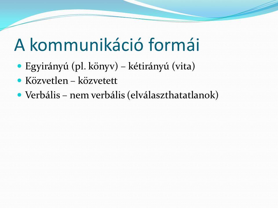 A kommunikáció formái Egyirányú (pl. könyv) – kétirányú (vita)