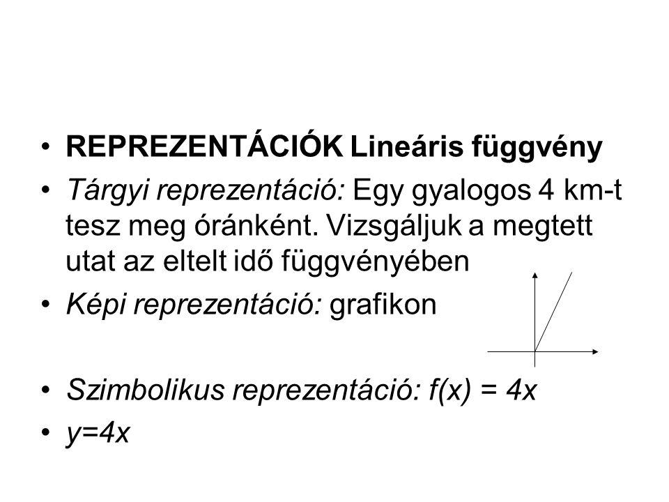 REPREZENTÁCIÓK Lineáris függvény