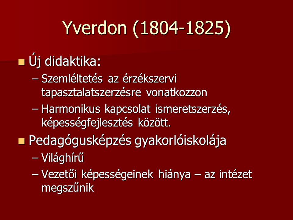 Yverdon (1804-1825) Új didaktika: Pedagógusképzés gyakorlóiskolája