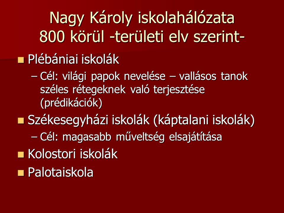 Nagy Károly iskolahálózata 800 körül -területi elv szerint-