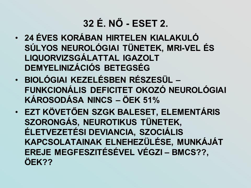 32 É. NŐ - ESET 2. 24 ÉVES KORÁBAN HIRTELEN KIALAKULÓ SÚLYOS NEUROLÓGIAI TÜNETEK, MRI-VEL ÉS LIQUORVIZSGÁLATTAL IGAZOLT DEMYELINIZÁCIÓS BETEGSÉG.