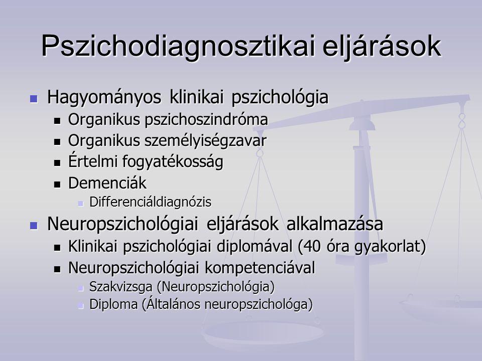 Pszichodiagnosztikai eljárások
